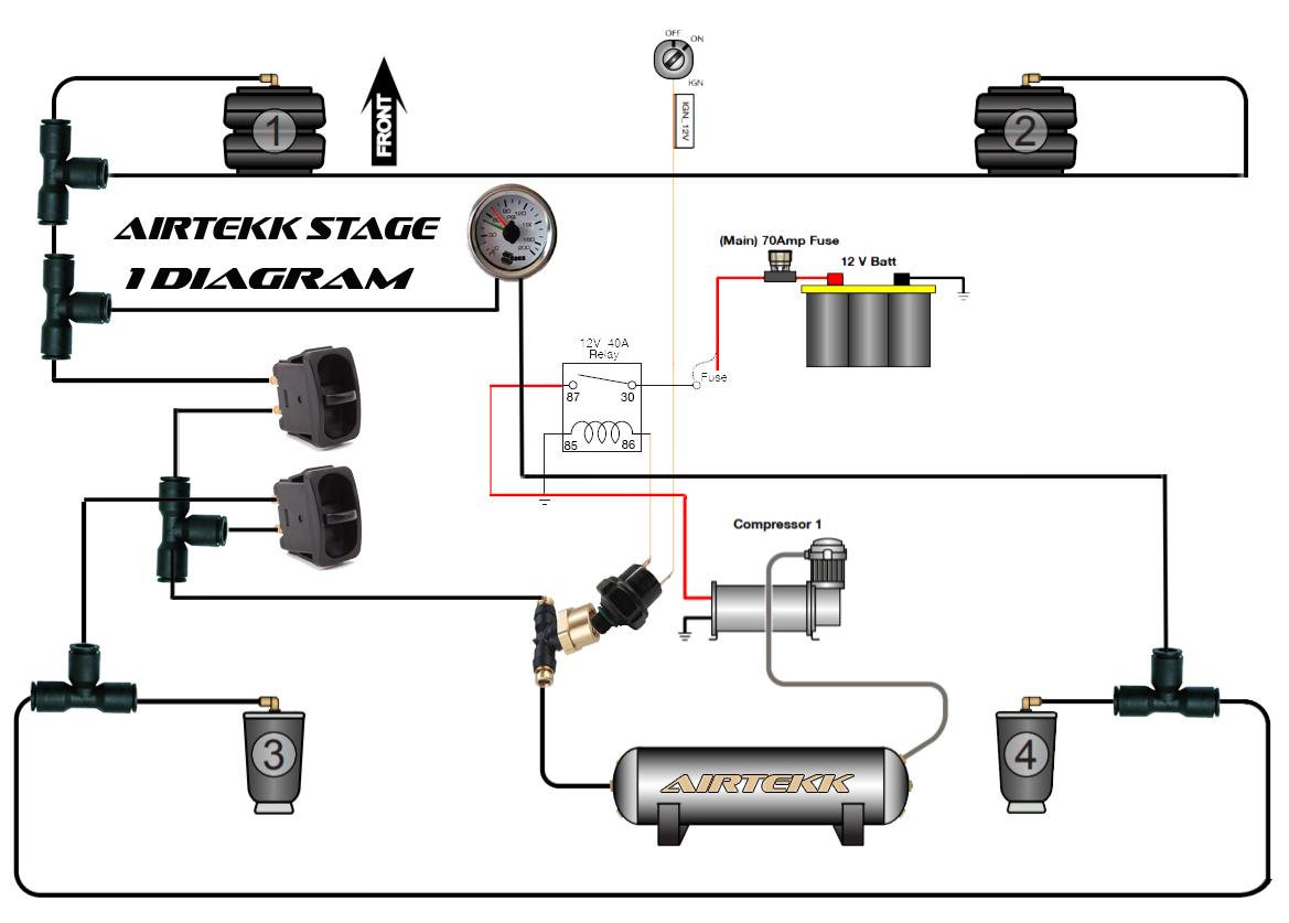 Stage 1 kit
